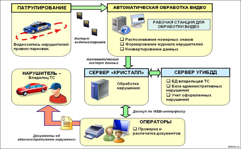 https://www.bmwstyle.ru/upload/20120306091054979996febb6eaa635936caa2fdfcaabb7167.jpg