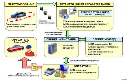 https://www.bmwstyle.ru/upload/20120306091054979996febb6eaa635936caa2fdfcaabb7167_t2.jpg